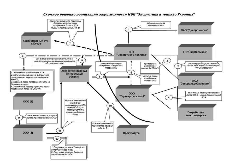 Схемы Марченко работают в